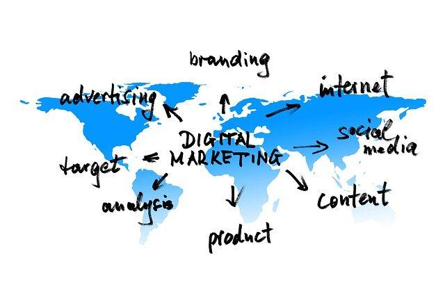 Optimisez le développement de votre entreprise en travaillant sur le marketing